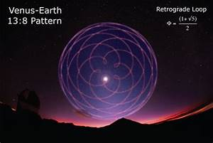 Earth Venus Orbit Pattern - Pics about space