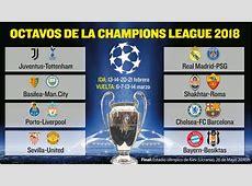 Sorteo Champions League Así quedan los emparejamientos