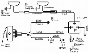 High quality images for holden starter motor wiring diagram hd wallpapers holden starter motor wiring diagram asfbconference2016 Images