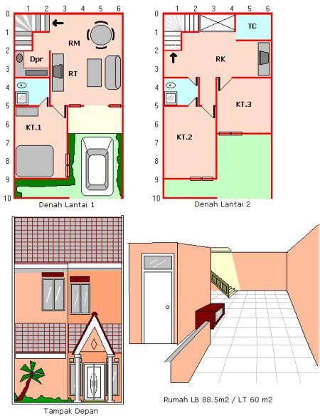 desain rumah mungil luas tanah  luas bangunan