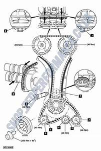 Mercedes M4 Engine Diagram Pdf Di 2020