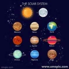 Bettwäsche Unser Sonnensystem : personalized solar system print constellation nursery ~ Michelbontemps.com Haus und Dekorationen
