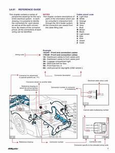 Ferrari 360 Spider Wiring Diagrams