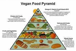 World Vegan Day: Ξέρεις τελικά τί τρώει ένας vegan;