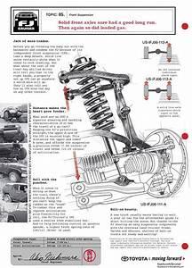 Fj Cruiser Ads  Technical Illustration And Diagrams