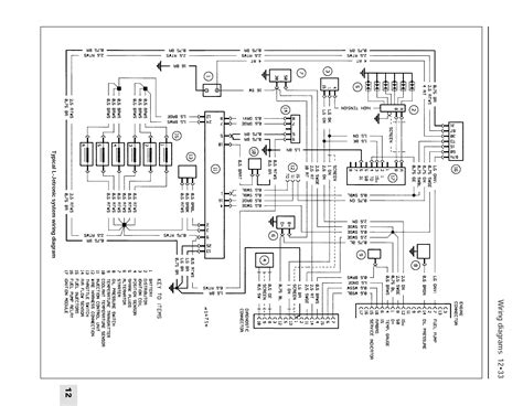 a typical l jetronic wiring diagram taken from quot haynes bmw 3 5 series quot isbn 1 85960 236 3