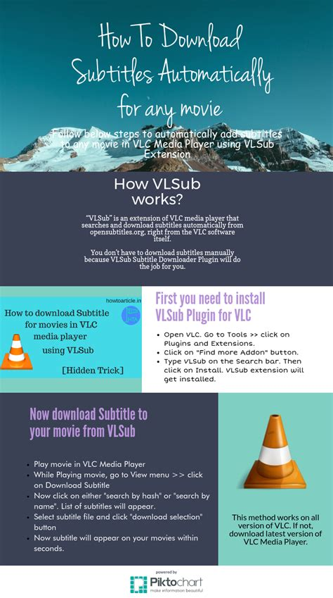 You need to download subtitles, then start a video on vlc. How To Download Subtitle In VLC Media Player Using VLSub ...
