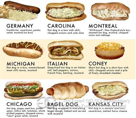 How Many Types of Hot Dog?