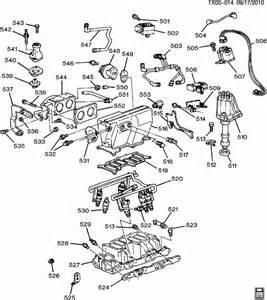 similiar engine diagram chevy s10 4 3 engine keywords chevy engine parts diagram on chevrolet 4 3l v6 engine diagram