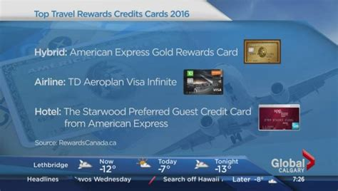 Aeroplan is known to be the best travel loyalty program with the combines best credit cards in canada. Canada's best credit cards to rack up travel rewards points   Globalnews.ca