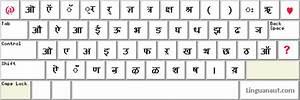 Telugu Typing Keyboard Download - wowkeyword.com
