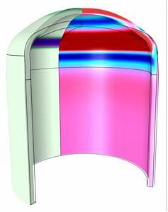 Nonlinear Structural Materials Module User U2019s Guide