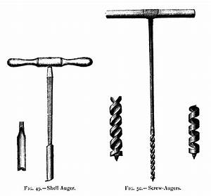 File:19th century knowledge carpentry and woodworking hand