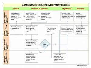 About Policy