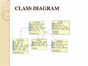 Voice Mail System Sequence Diagram