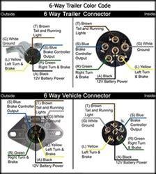 6 way wiring diagram request etrailer com