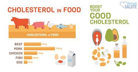 colesterolo alimenti da evitare e quelli permessi 187 colesterolo alimenti vietati e permessi