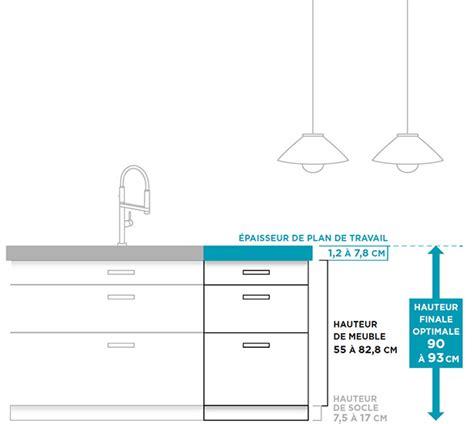 meuble cuisine bon coin l 39 ergonomie de votre cuisine mobalpa
