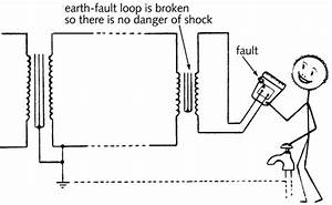 can someone explain electricians forum talk With connections through circuits shocking
