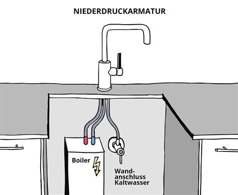 Durchlauferhitzer Statt Boiler by Boiler Oder Durchlauferhitzer Test Eines
