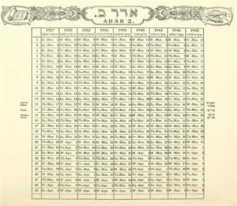 hebrew calendar wikipedia