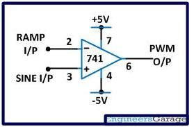 Pulse Width Modulation Pwm Circuit Design