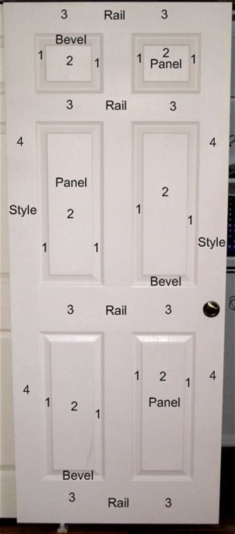 painting doors the practical house painting guide