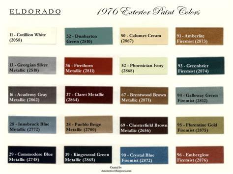 1976 cadillac fleetwood eldorado paint color chips codes