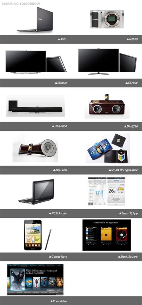 samsung electronics receives  awards  idea