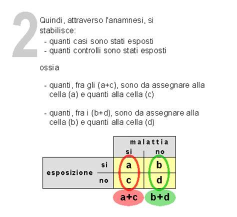 Studi Caso Controllo by Studi Prospettivi E Studi Retrospettivi