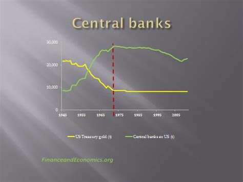 the bullion desk india live 100 the bullion desk pakistan the gold bullion