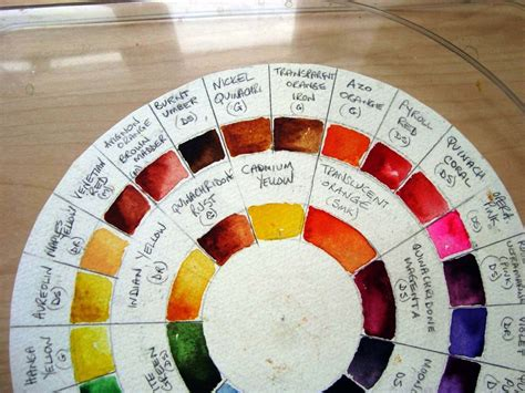 diy color wheel paint company paint color wheel of house