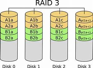 Raid 6 Berechnen : a to z hardware ~ Themetempest.com Abrechnung