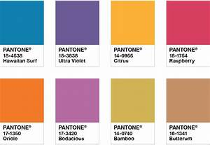 Pantone Color of the Year 2018 Ultra Violet – Cookin