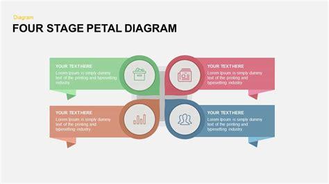 stage petal diagram powerpoint  keynote template slidebazaar