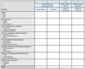 Hourly Log Sheet Template Management Worksheet Related Keywords Suggestions Management Worksheet