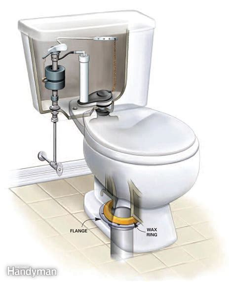 find and repair plumbing leaks the family handyman