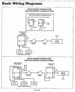 Oem Wiring Harnes Diagram 3406e