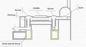Rocket Stove  U0026 Oven Design  Rocket Stoves Forum At Permies