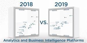 What S Changed 2019 Gartner Magic Quadrant For Analytics