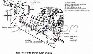 Question Lt 1 Cooling System