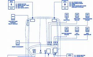 1995 Jaguar Xj6 Fuse Box Diagram