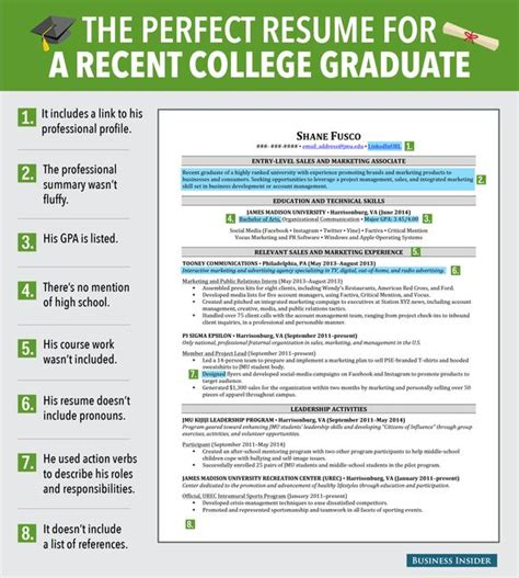 Excellent Graduate Primary Resume by 8 Reasons This Is An Excellent Resume For A Recent College Graduate Resume Tips Graduate