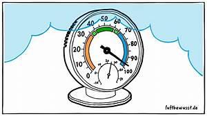 Luftfeuchtigkeit In Räumen Senken : 70 luftfeuchtigkeit im schlafzimmer ~ Orissabook.com Haus und Dekorationen