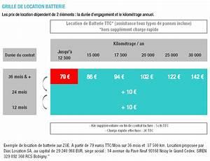 Zoe Location Batterie : renault zo lectrique l 39 essai d taill ~ Medecine-chirurgie-esthetiques.com Avis de Voitures