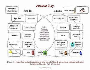 Acid And Base Worksheet Homeschooldressage Acids And Bases
