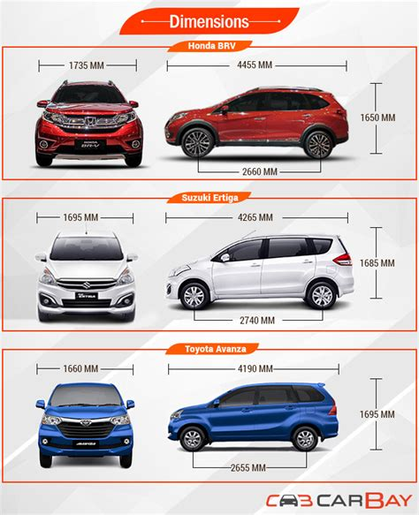 Vios Modified Club Pic 2017 by Honda Br V Vs Suzuki Ertiga Vs Toyota Avanza