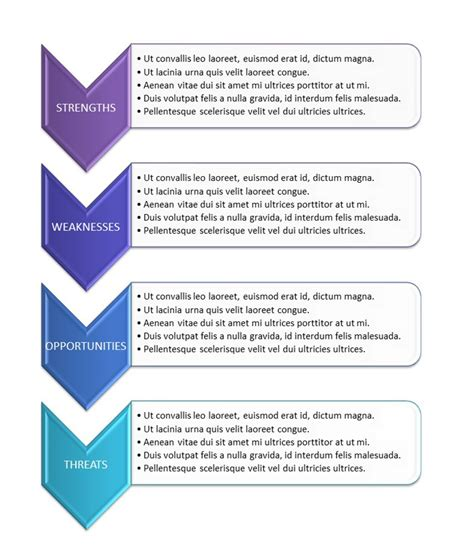 analysis template 39 powerful swot analysis templates exles free template downloads