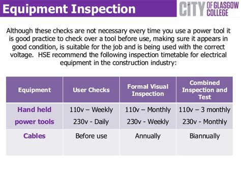 In this post, i will show you how to make quality inspection first, define what is the purpose of making a quality. Construction electrical safety
