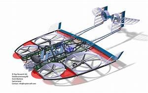 Ray Civil VTOL Aircraft - Ray Research AG